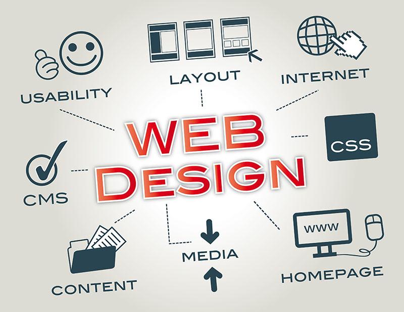 Web Design Trends for 2016 – Part 2